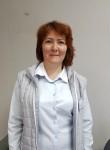 Ирина Денисенк - Курск