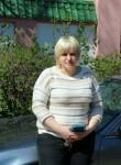 Alyenchik, 32  , Svalyava