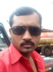 Santosh, 33  , Aurangabad (Maharashtra)