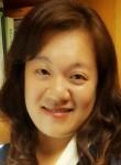 Daphne, 40  , Kaohsiung