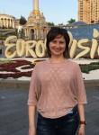 Mari, 51  , Budapest
