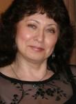Alesiya, 59  , Yessentuki