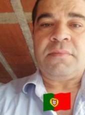Sousa Ribeiro, 46, Portugal, Porto