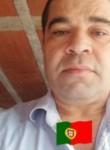 Sousa Ribeiro, 46  , Porto
