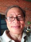 Thêm, 55  , Ho Chi Minh City