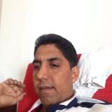 arshadmehmood, 46  , Soave