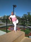 Viktoriya, 44  , Penza