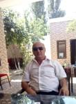 Iiiii, 49, Baku