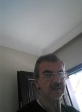 Vedat inan, 53, Turkey, Tekirdag