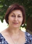 Aelita, 58  , Povorino