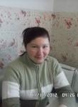 Viktoriya, 48, Kamensk-Uralskiy