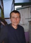 German, 37  , Labinsk