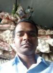 Mnglesh, 25  , Gorakhpur (Uttar Pradesh)