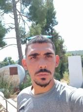 קובי אדרי, 25, Israel, Petah Tiqwa