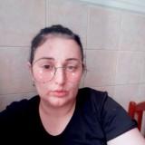 Keti, 35  , Thessaloniki