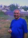 Виталий Дахно, 65  , Kremenchuk