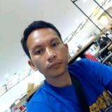 Boy Evangelista, 33  , Pasig City