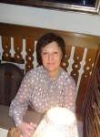 GALA, 55  , Volgograd