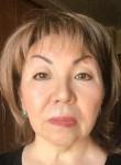Sonya, 54  , Astana
