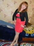 Elena, 29, Saratov