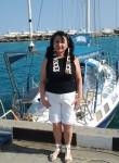 raisa, 67  , Masandra
