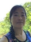 houhou, 52, Taipei