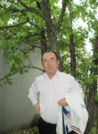 max, 66  , Pokhvistnevo