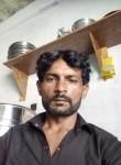 Zafarlqbal, 32  , Rawalpindi