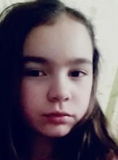 alsugubuydulin, 20, Russia, Verkhnije Kigi