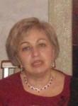 Svetlana, 64  , Zheleznogorsk (Krasnoyarskiy)