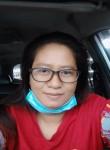 ngod, 42  , Phetchaburi