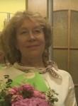 Vera, 65  , Moscow