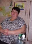ivanova, 38  , Slantsy