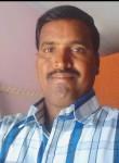 Balachandram Dhy, 33  , Hyderabad