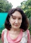 RAISA, 69  , Krasnodar