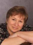 Irina, 57  , Chekhov