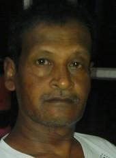 Jayesh, 56, India, Bantva