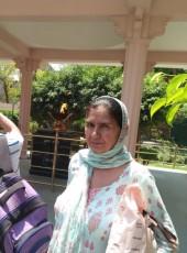 Kuldeep123, 24, India, Delhi