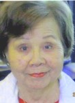 Sumiko, 80  , Washington D.C.