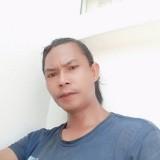 Sofyan, 41  , Kampung Baru Subang