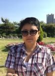 Kim, 47  , Incheon
