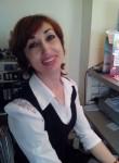 Karina, 45  , Sokhumi