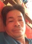 Thanh, 42  , Ho Chi Minh City