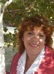 Katerina, 53  , Dniprodzerzhinsk