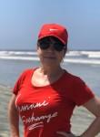 Ludmila, 62, San Diego