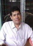 Marco Antonio, 49  , San Pedro Sula