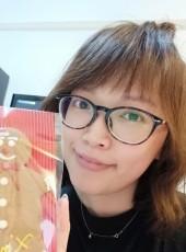 曦兒兒, 42, China, Taipei