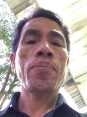 บรรณสาร, 53, Thailand, Surat Thani