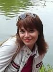 IriWka, 50, Kiev