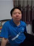 niujun, 35  , Beijing
